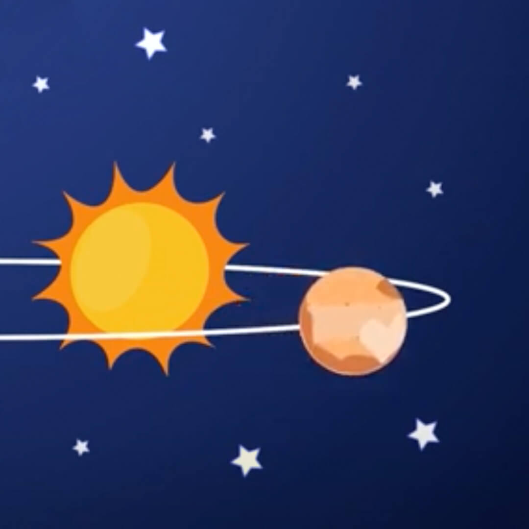 Science for Kids: Pluto, Jupiter, and Saturn